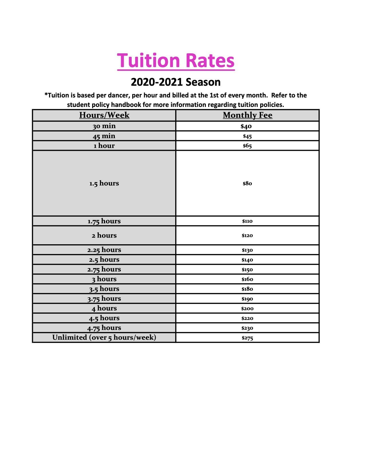 St Louis dance studio tuition rates